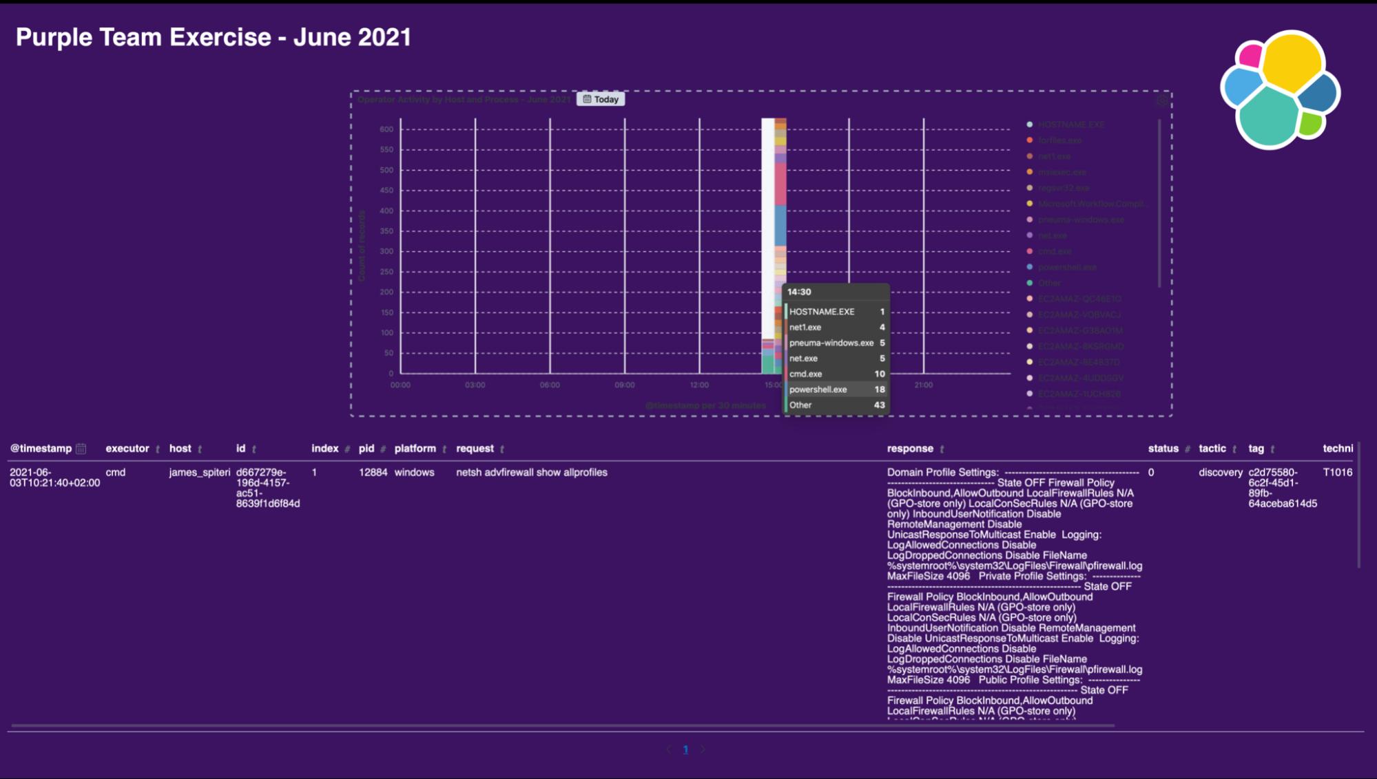 blog-prelude-operator-28.png