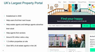 Video for Improving User Experience with Geo at the Top UK Property Portal