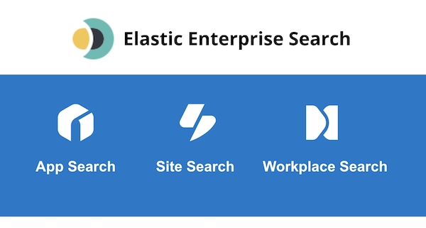 Enterprise Search product overview