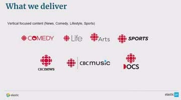 Video for Content Analysis and Elastic at Canadian Broadcasting Corporation