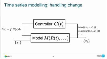 Video for The Math Behind Elastic Machine Learning