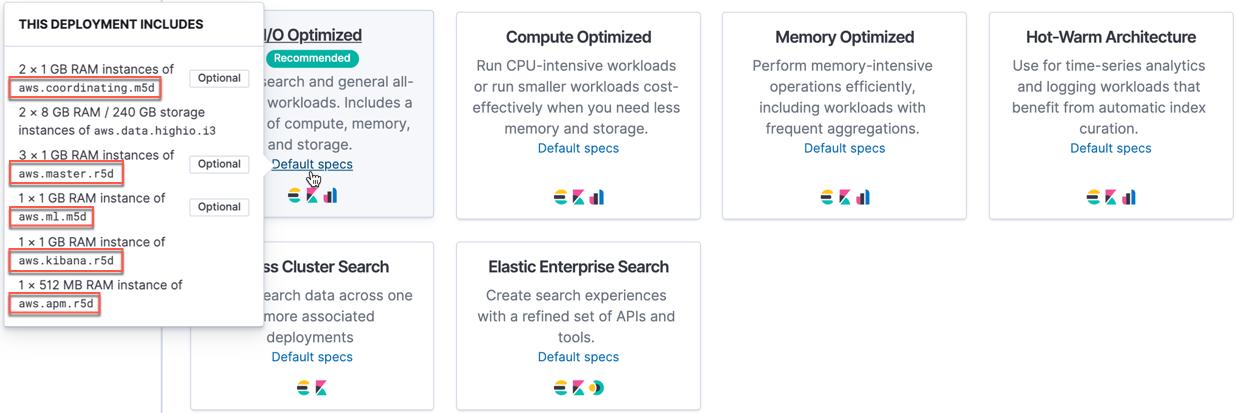 New Elastic Cloud AWS R5d and M5d instances