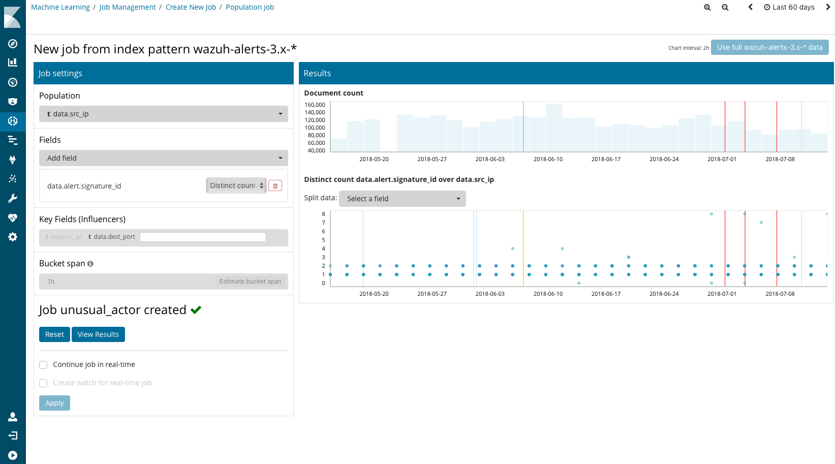 Improve Security Analytics with the Elastic Stack, Wazuh