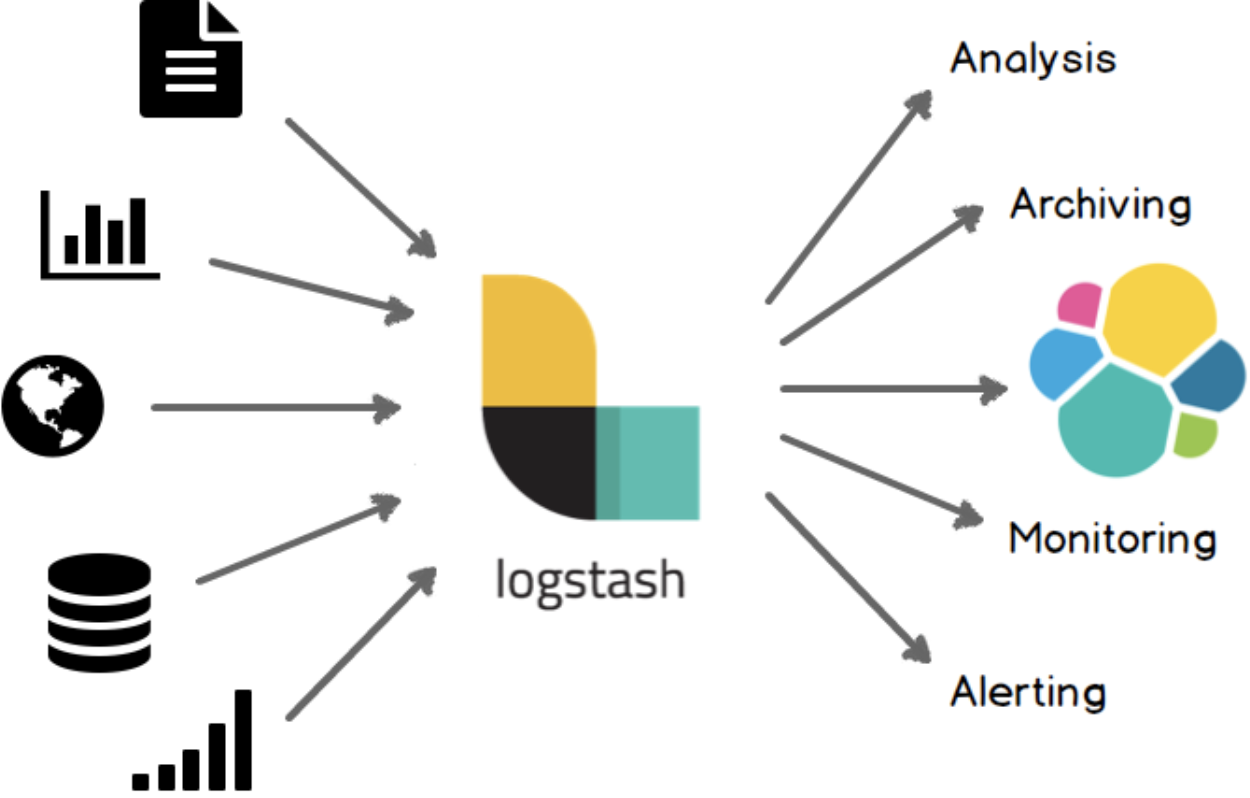 Logstash for ingest and enrichment