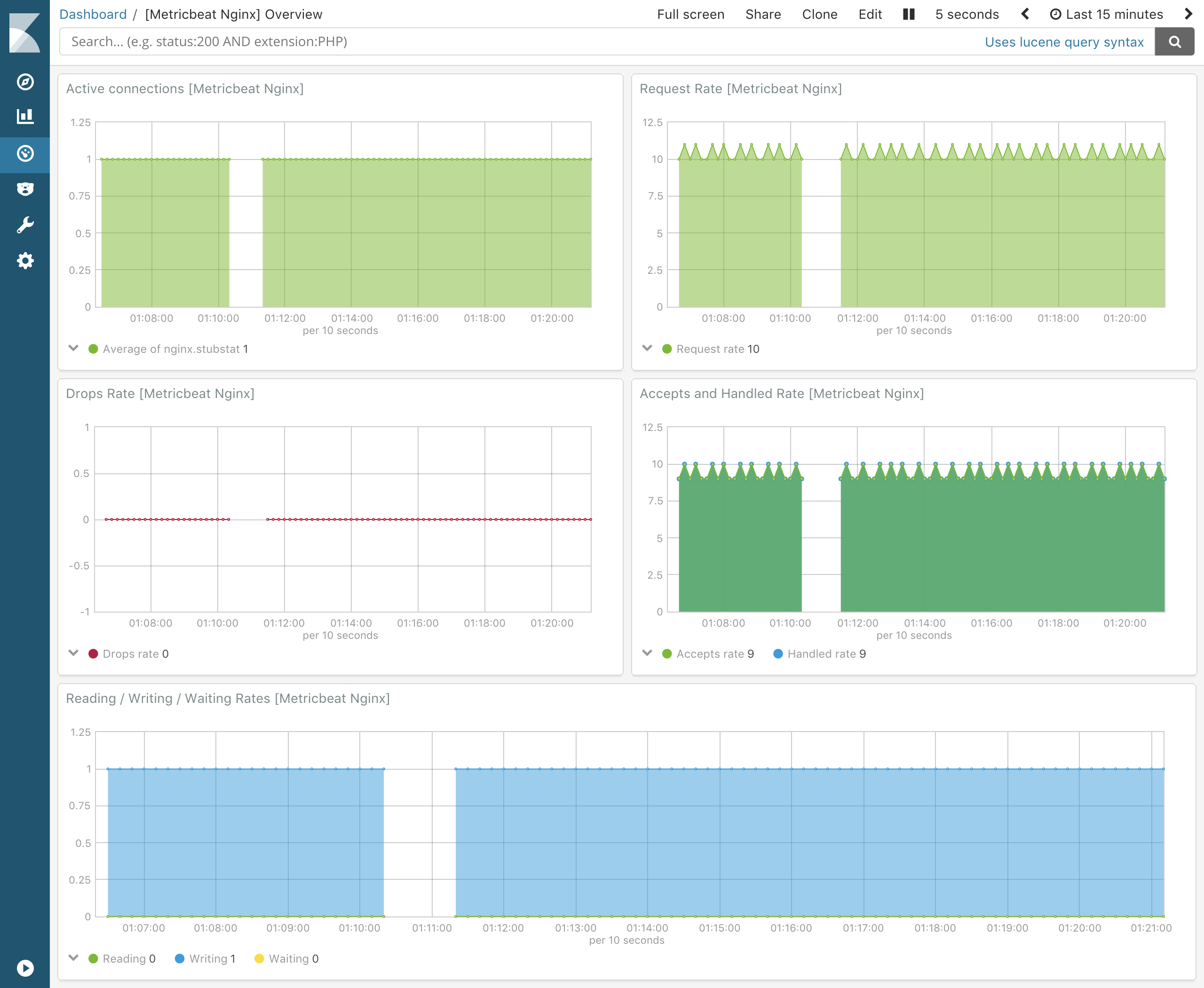 Nginx Overview.png