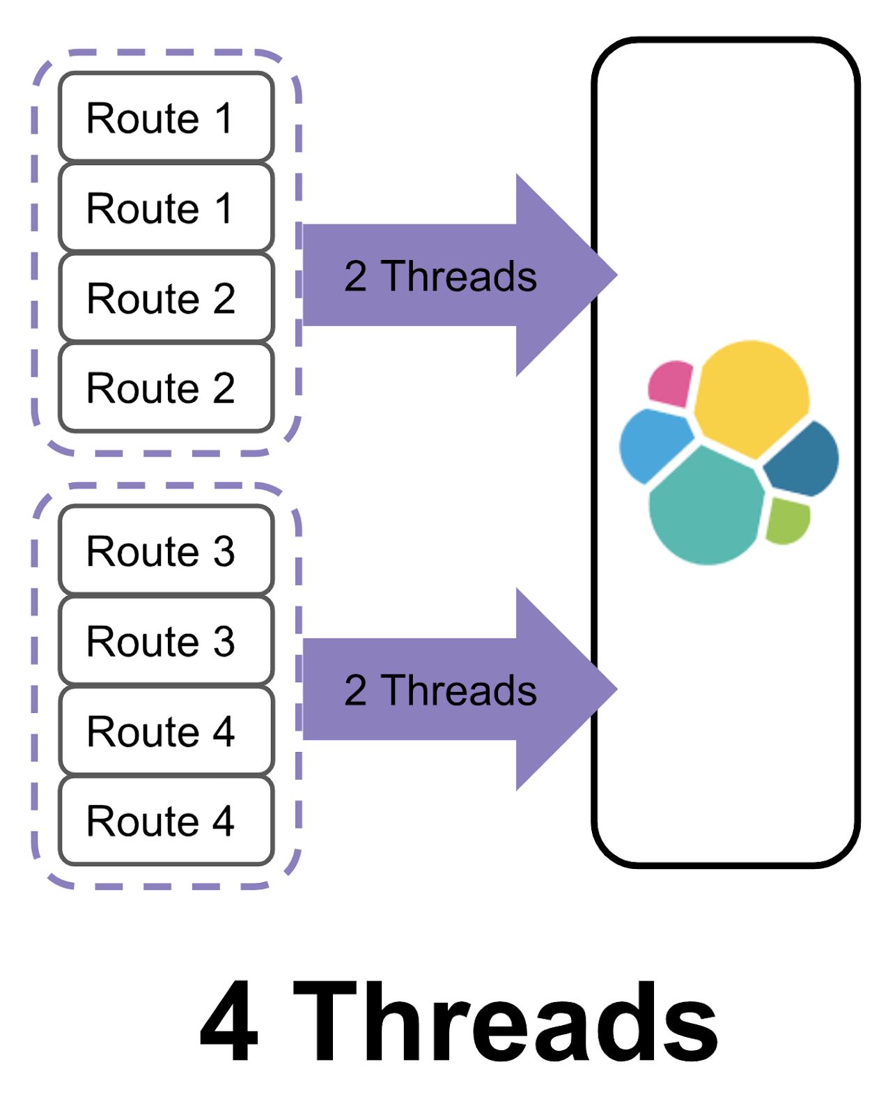 How Kenna Security Speeds Up Elasticsearch Indexing at Scale