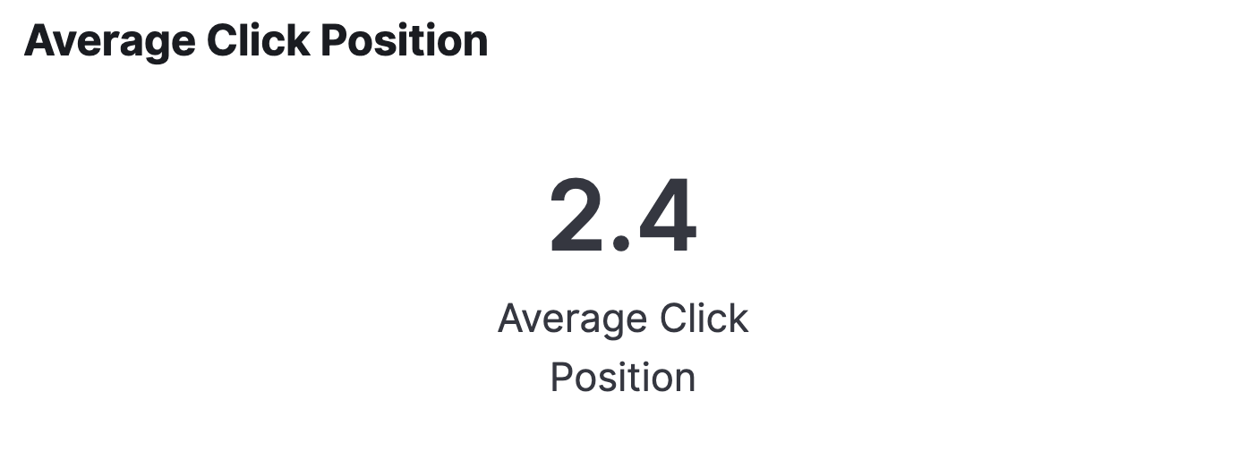 Elastic Workplace Search analytics: average click position