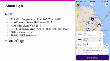 Video for Lyft's Wild Ride from Amazon ES to Self-Managed Elasticsearch