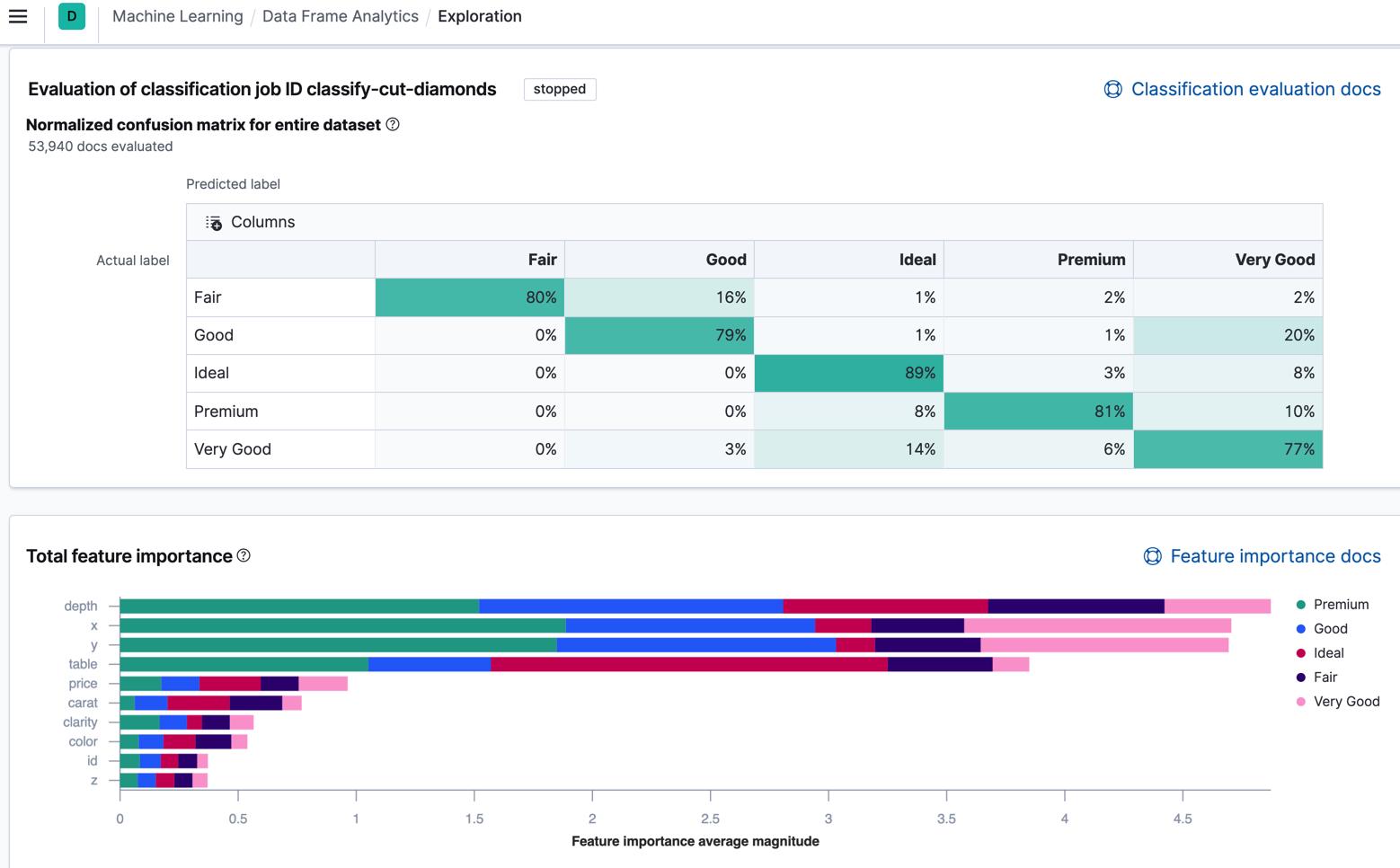 screenshot-machine-learning-visualizations-feature-importnace-710.png
