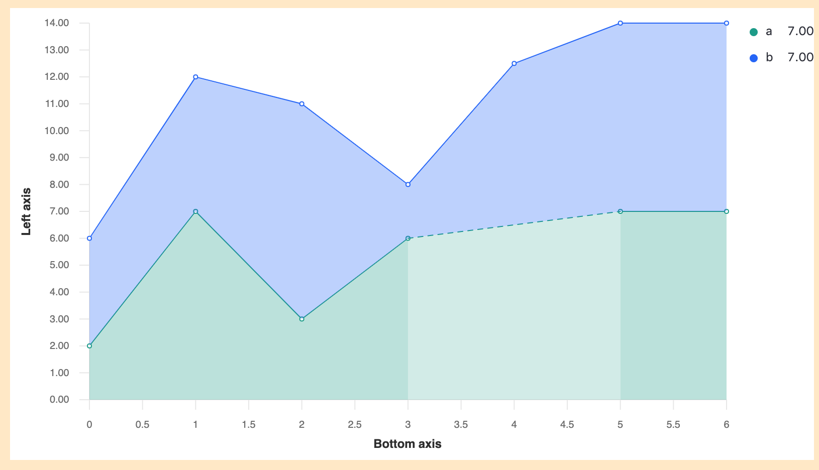 kibana-charts3.png