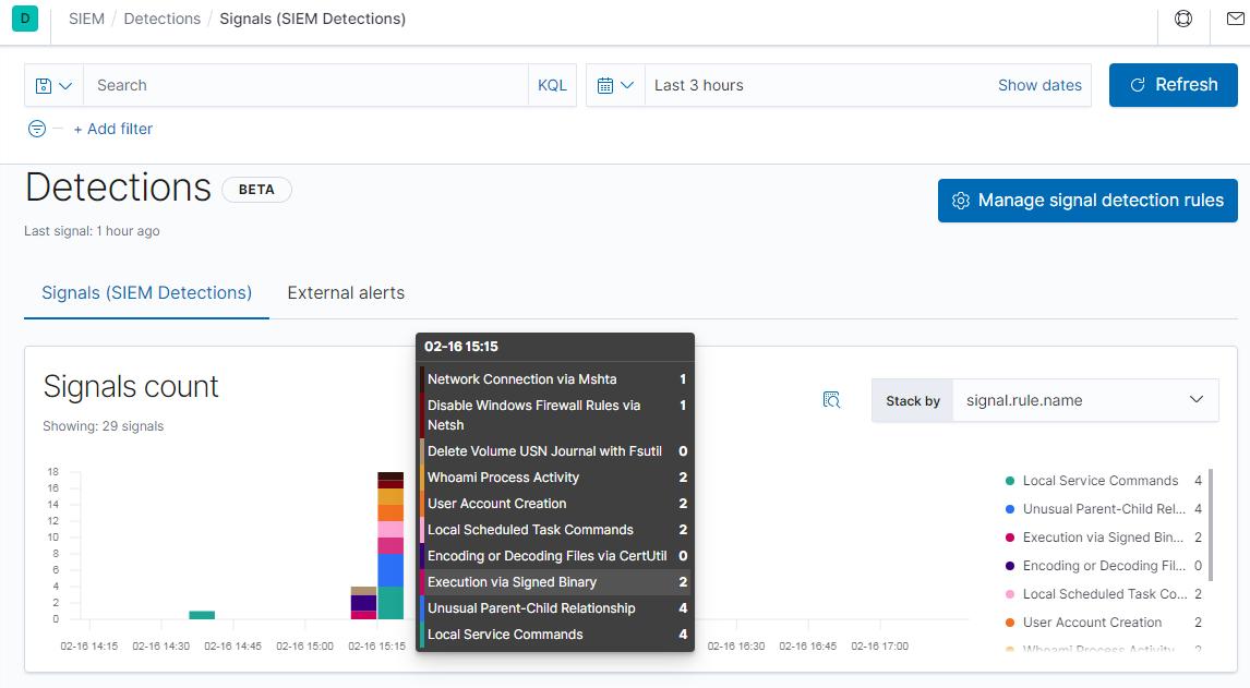 detections-signal-count-tab-blog-generating-signals-Elastic-SIEM-2.png