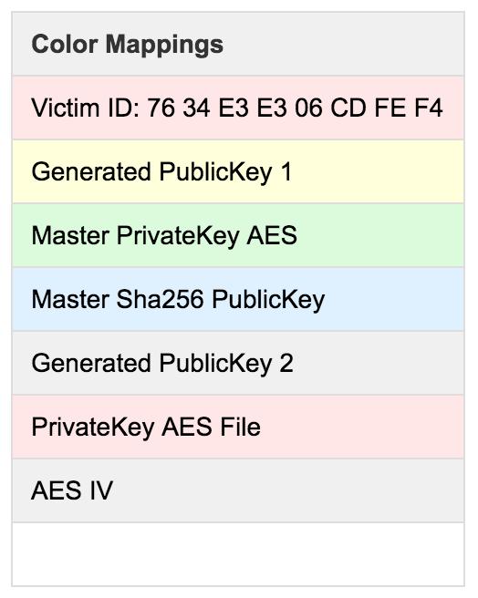 endgame-teslacrypt41a-encrypted-generated-keys-blog.png