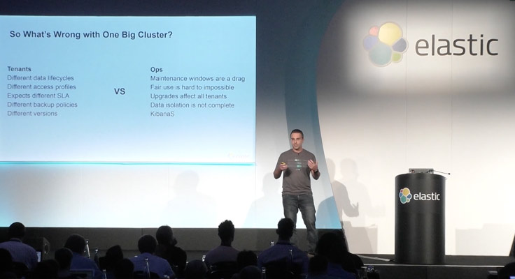 Video for Managing Elasticsearch Clusters with ECE Deep Dive Session