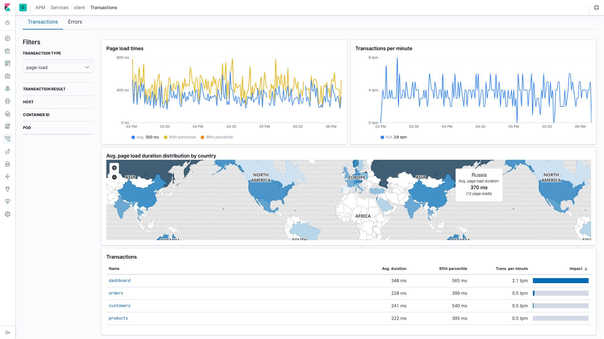Geo location visualization with Elastic APM RUM data