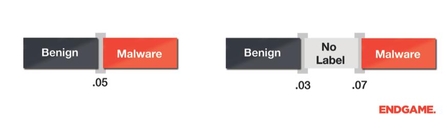 endgmae-_benign.png