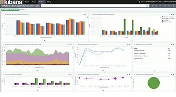 Video for Terradue: Advancing Earth Science with Elasticsearch