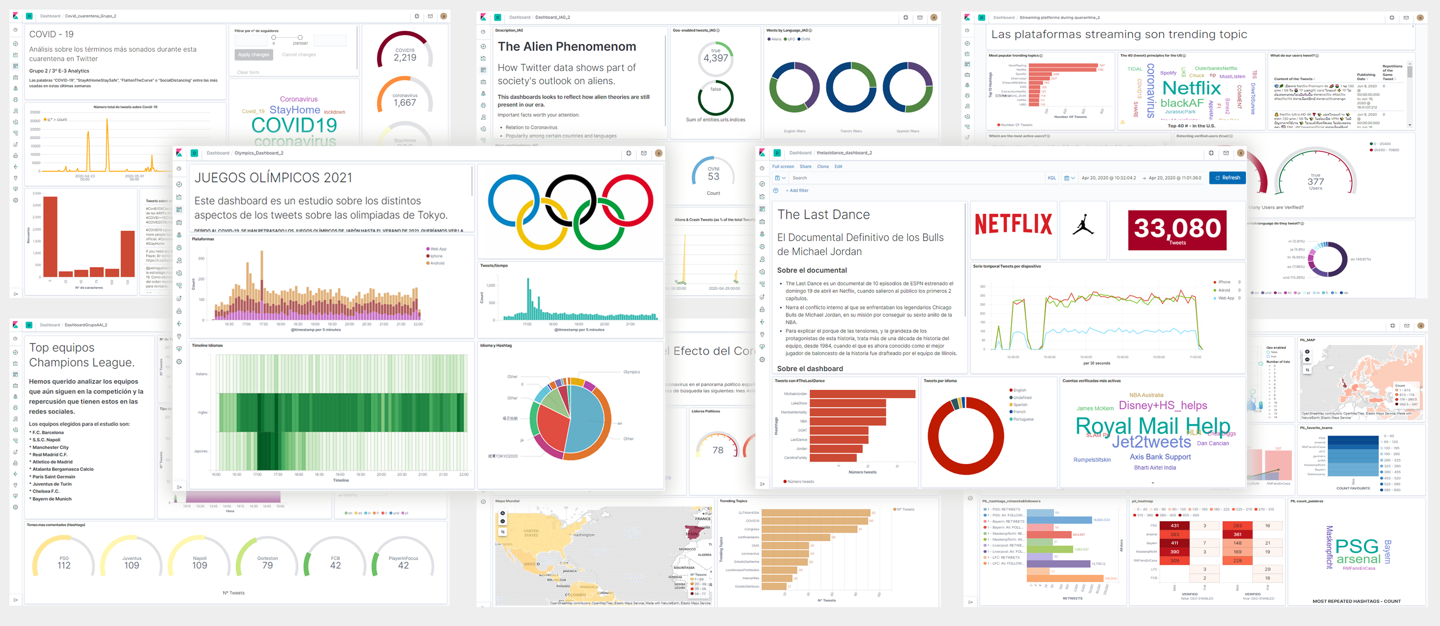 Kibana dashboards created by students in Luis' course.