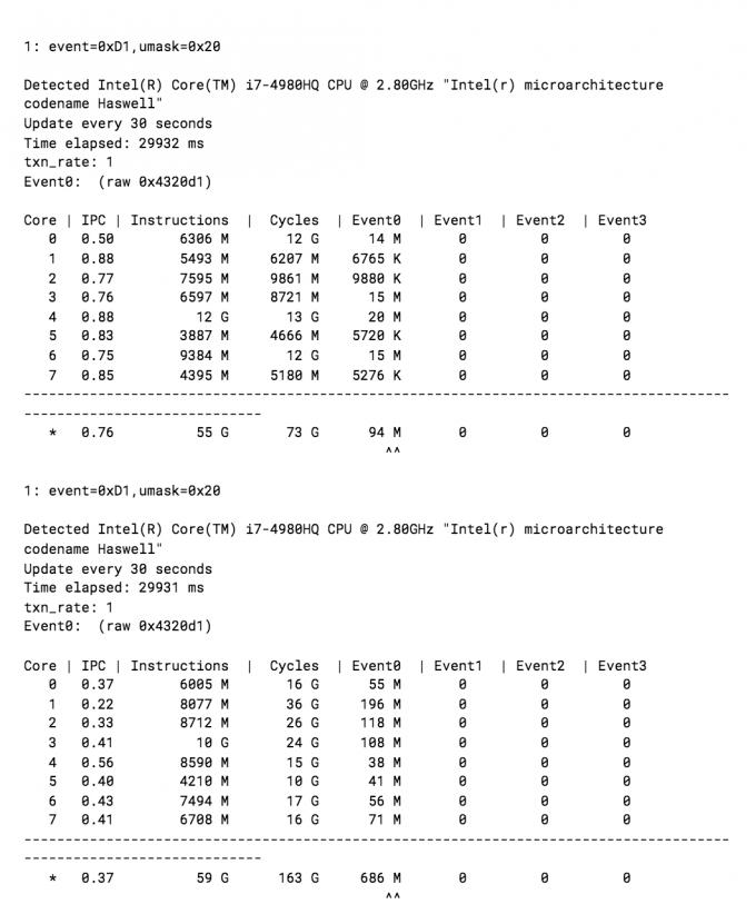 eg-performance-flush-reload-blog.png
