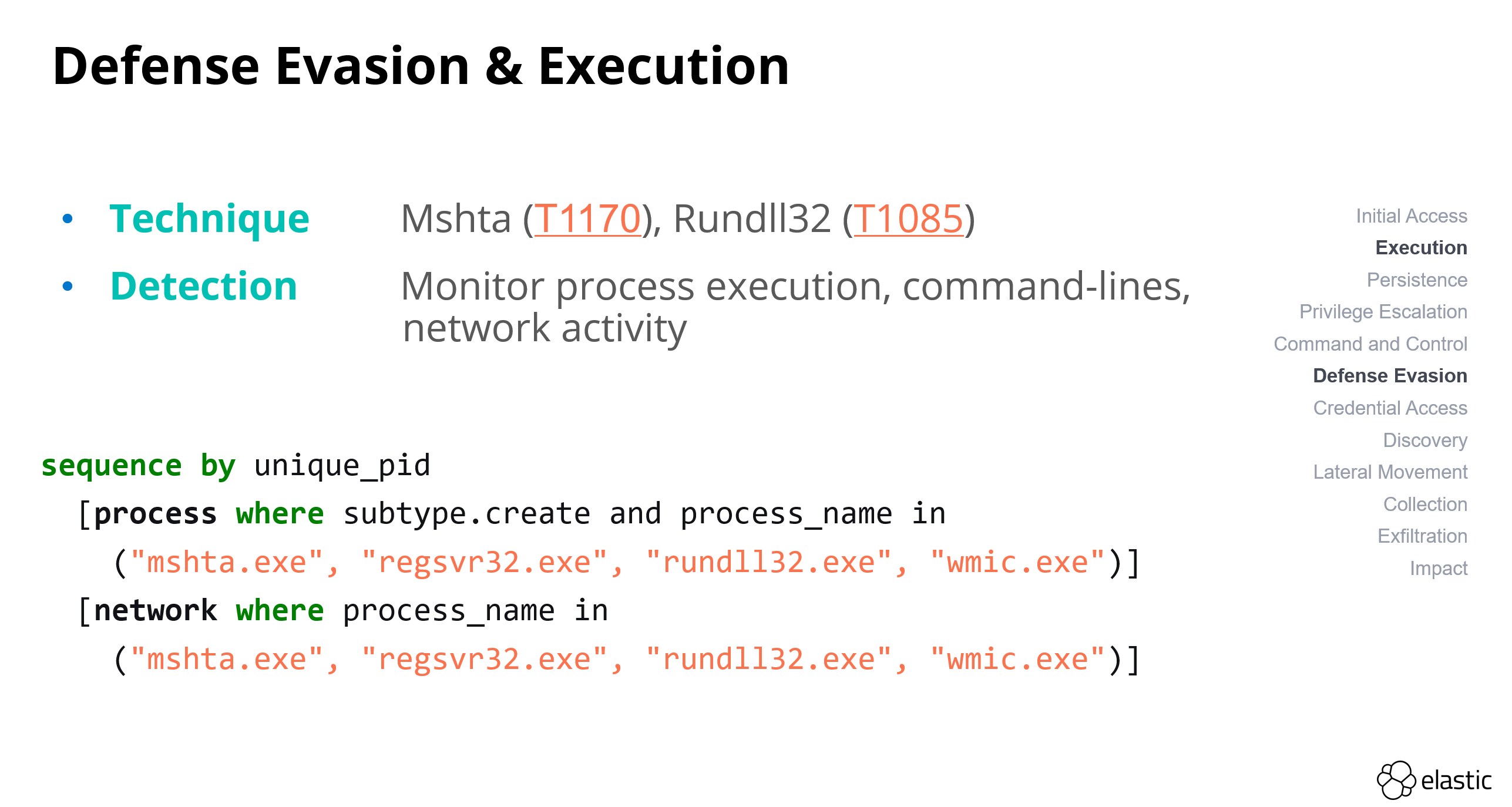 Defense evasion and execution - Mshta