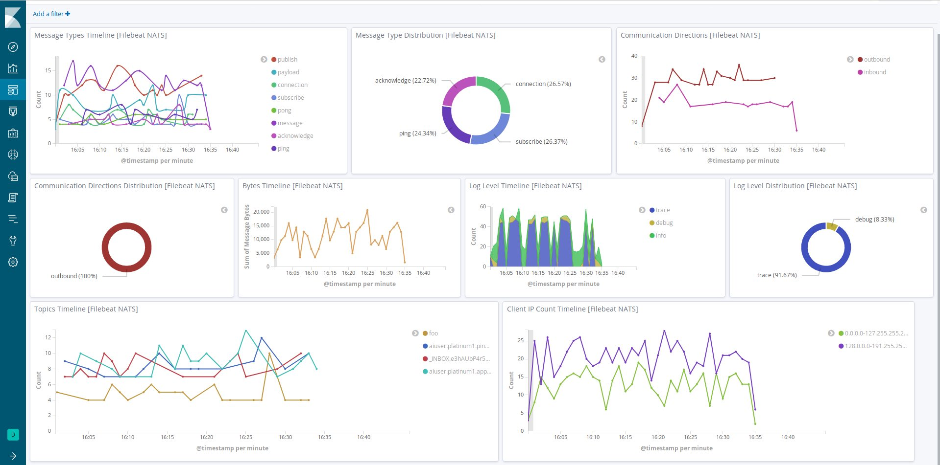 Cloud logs and metrics powered by Beats