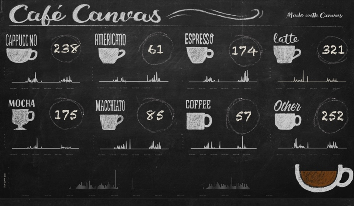 Cafe Canvas