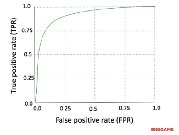 endgame-false-positive.png