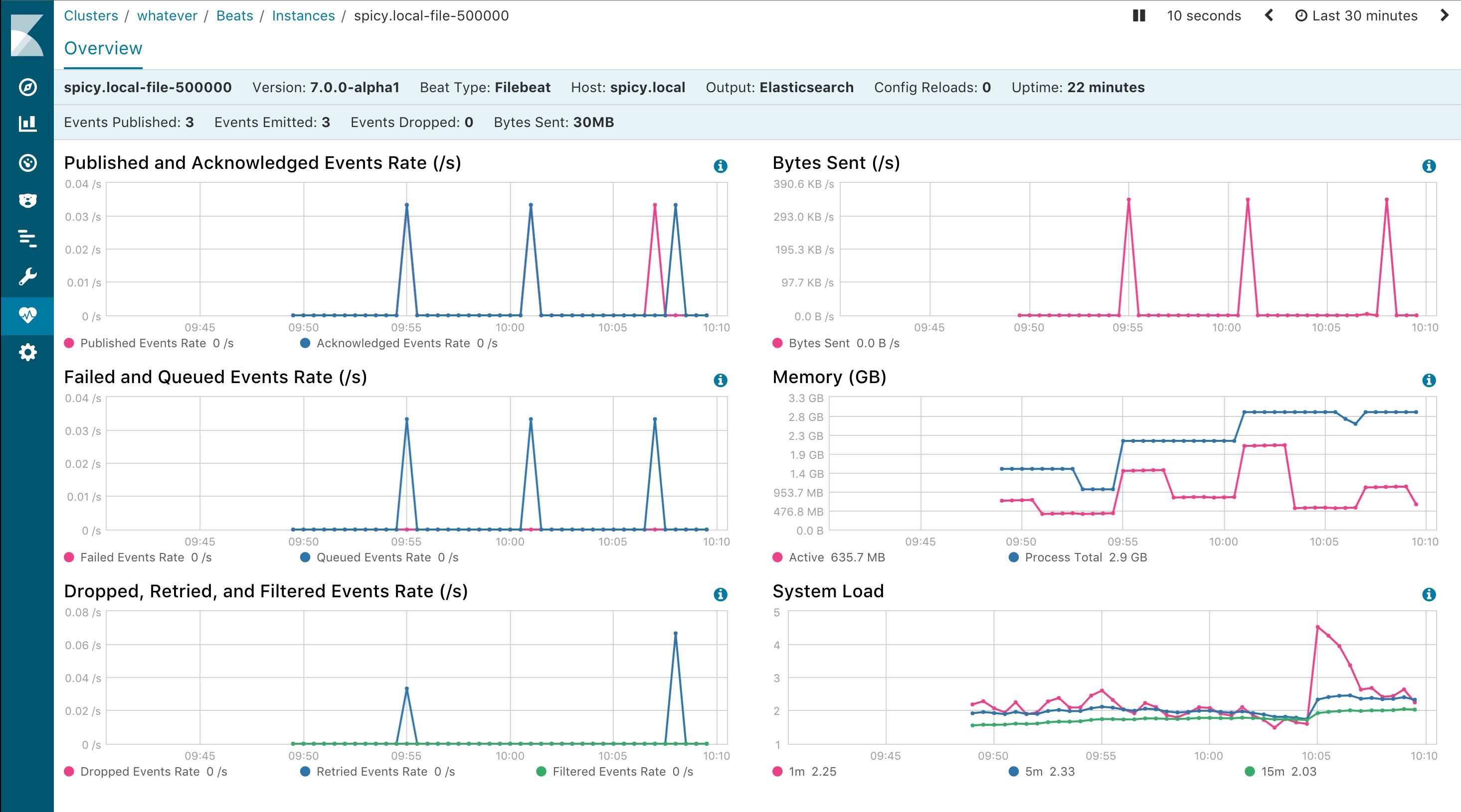 Beats-details-monitoring.png