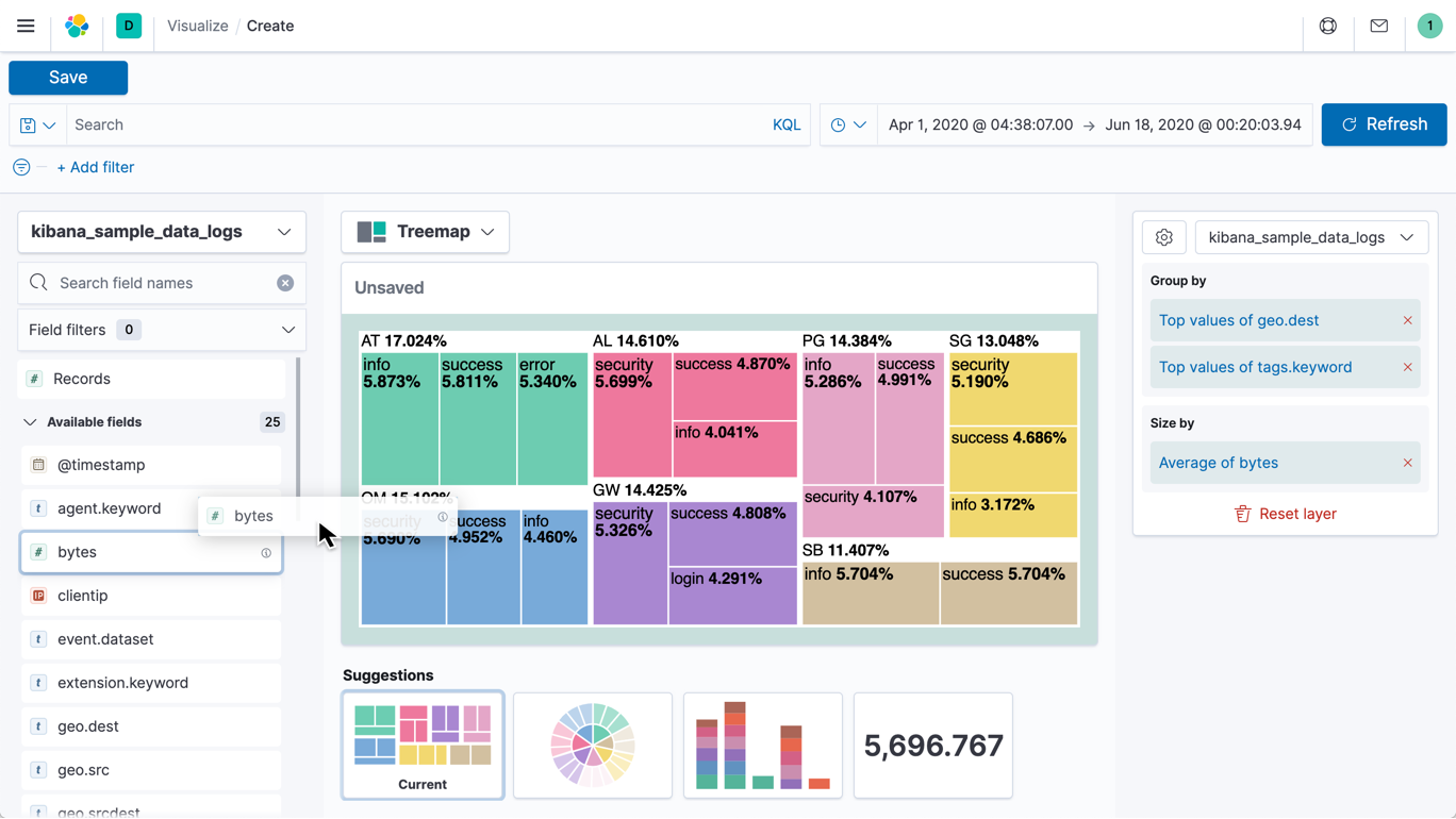 screenshot-kibana-lens-drag-drop-treemap.png