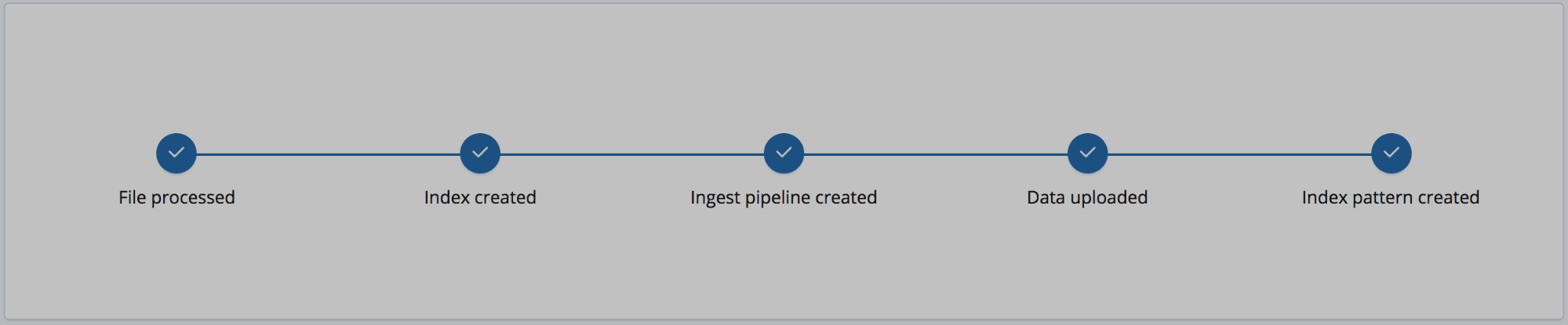Import CSV and Log Data into Elasticsearch from Kibana with File