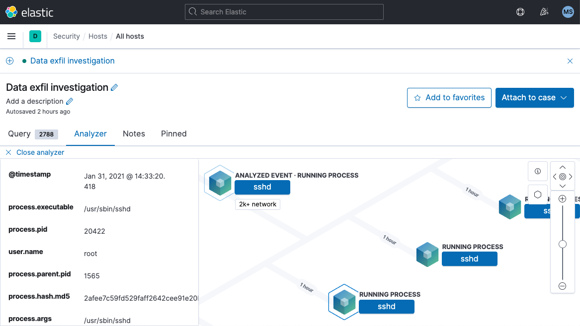 Visual event analyzer for endpoint events in Elastic Security