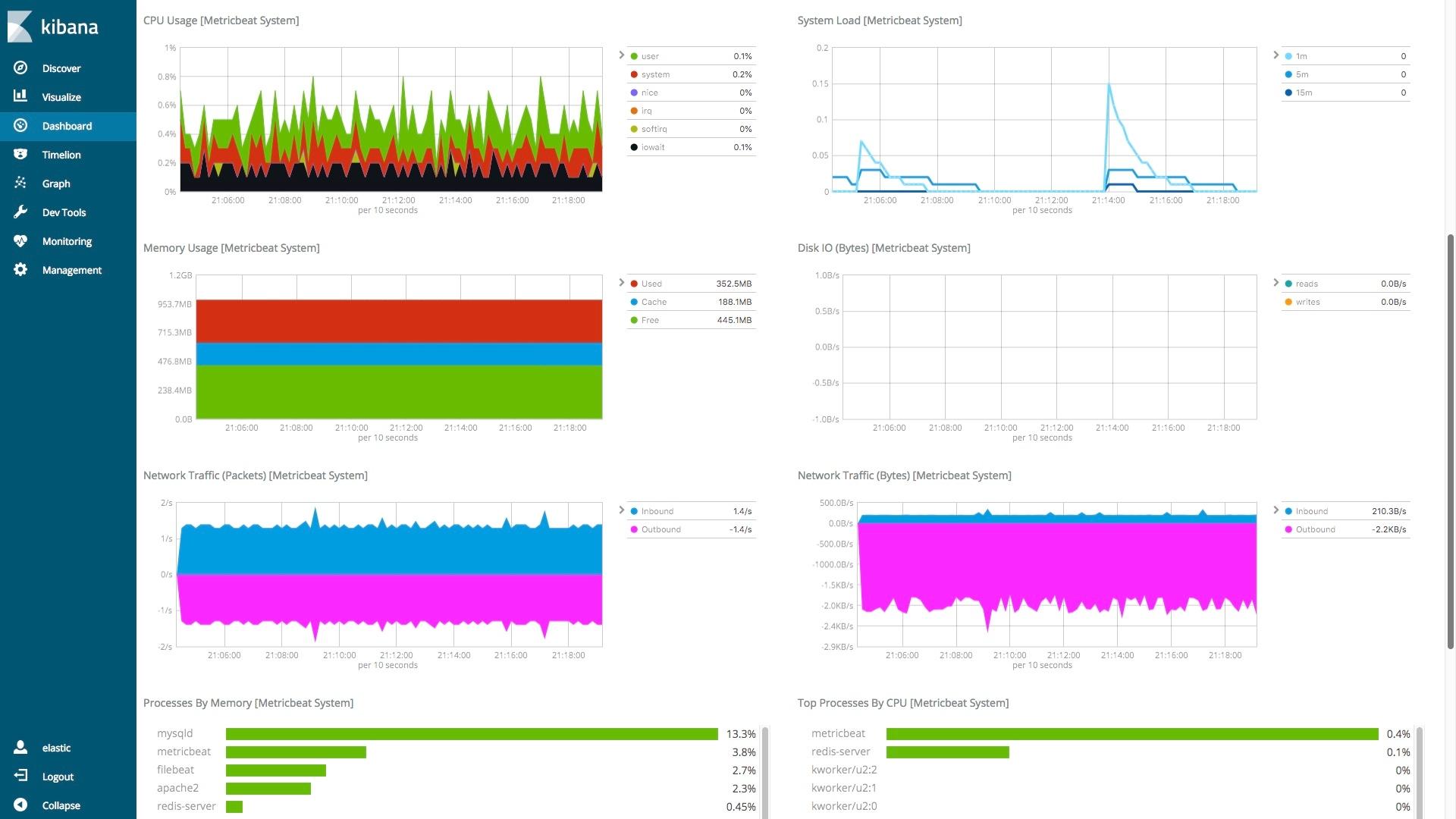 06-system-blog-metrics.jpg