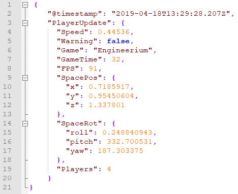 Player analytics data