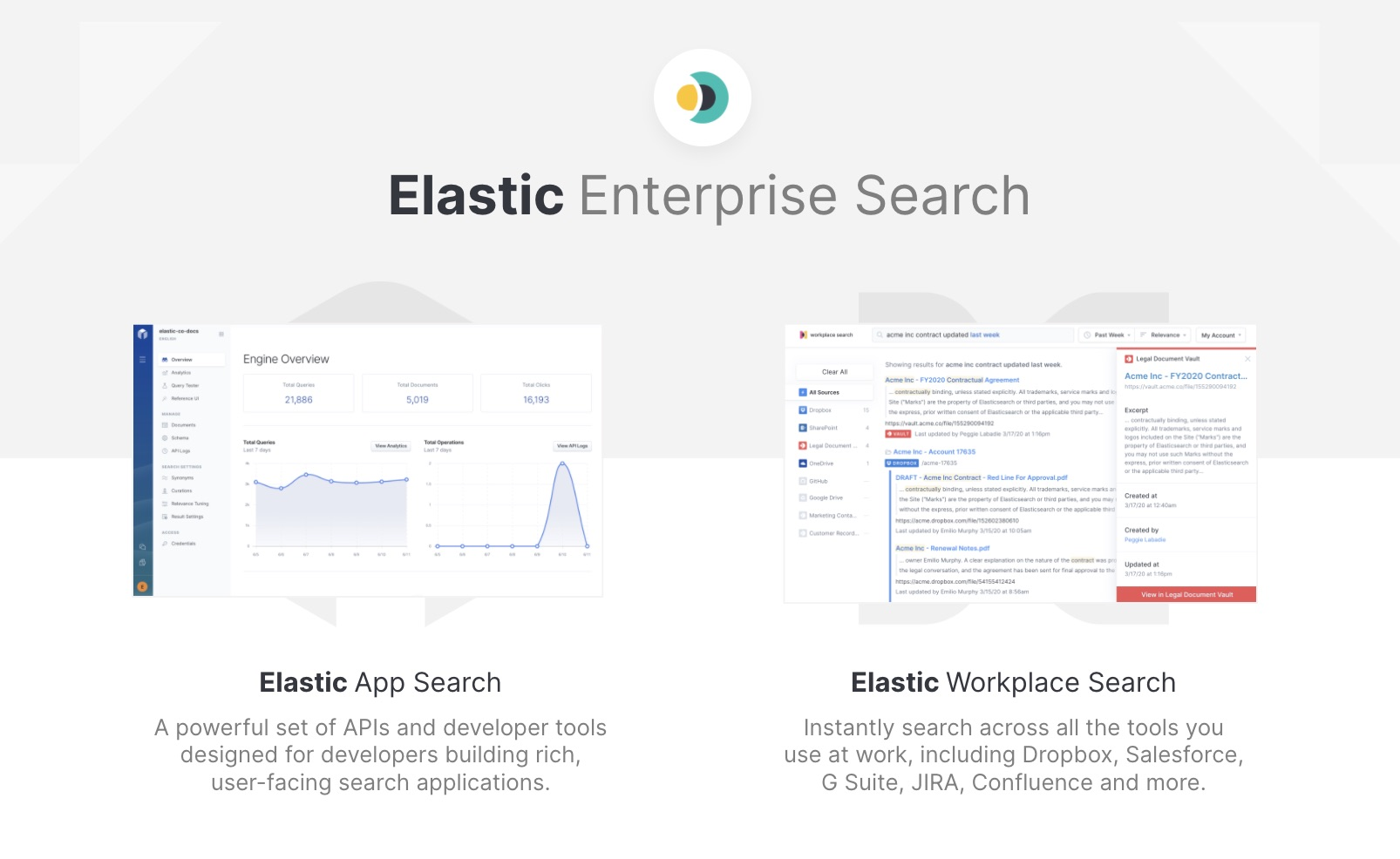 Productos de Enterprise Search