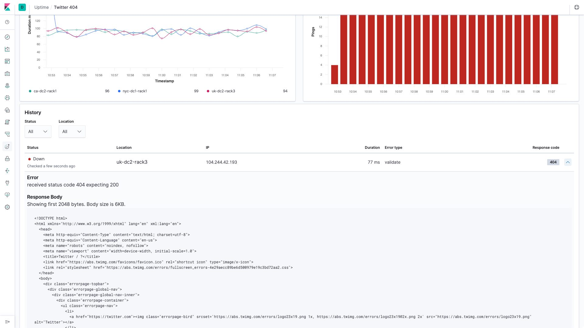 HTTP response body visualization in Elastic Uptime 7.4.0