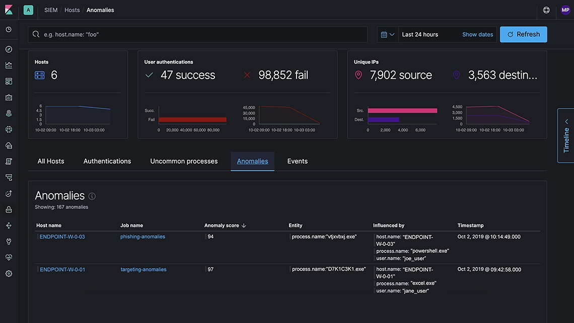 screenshot-elastic-siem-endpoint-security-data-elasticsearch-2-optimized.jpg