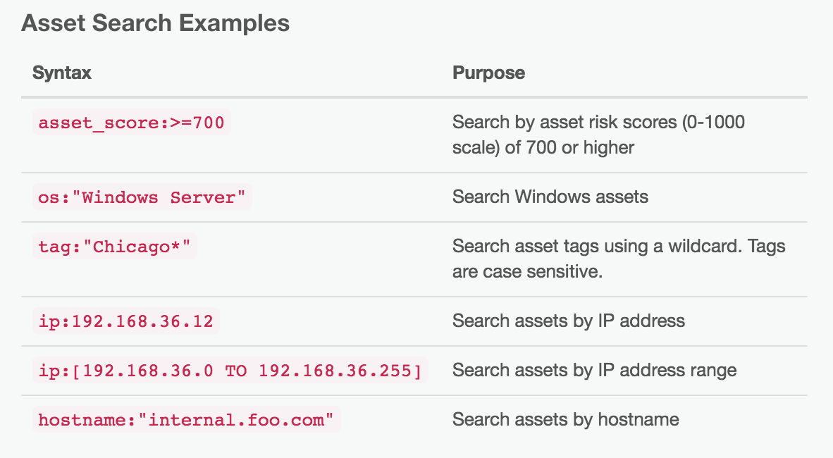Kenna Security uses Elasticsearch to Speed Up Search at