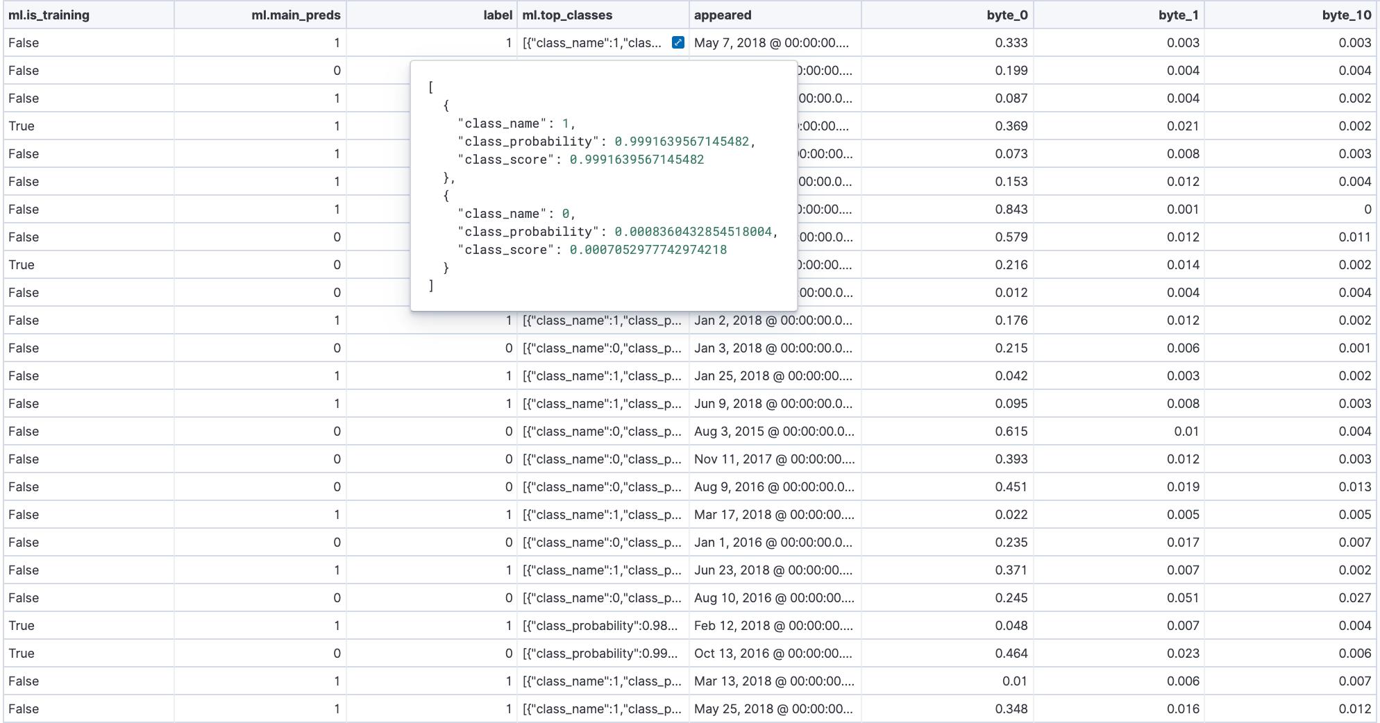Visualização da estrutura de dados do índice de destino main_preds