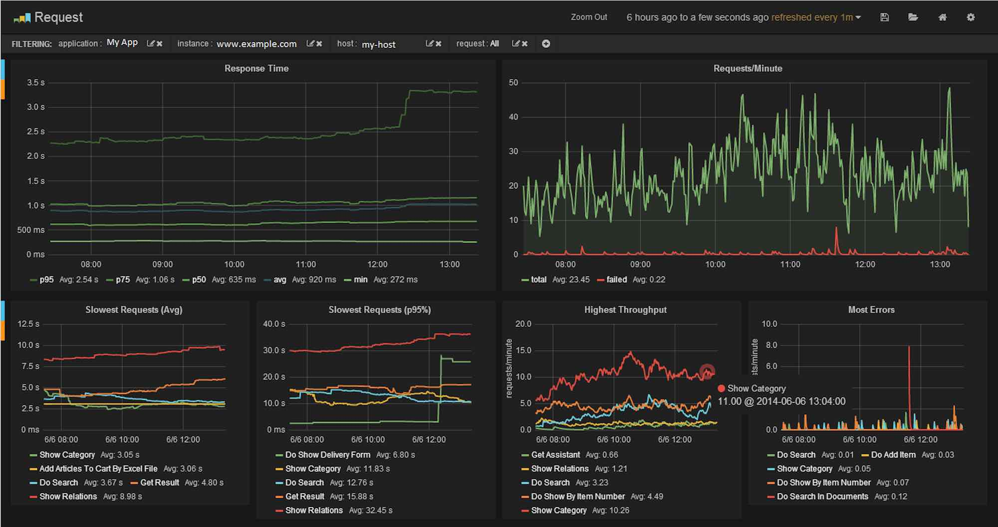 Elasticsearch as a Time Series Data Store | Elastic Blog