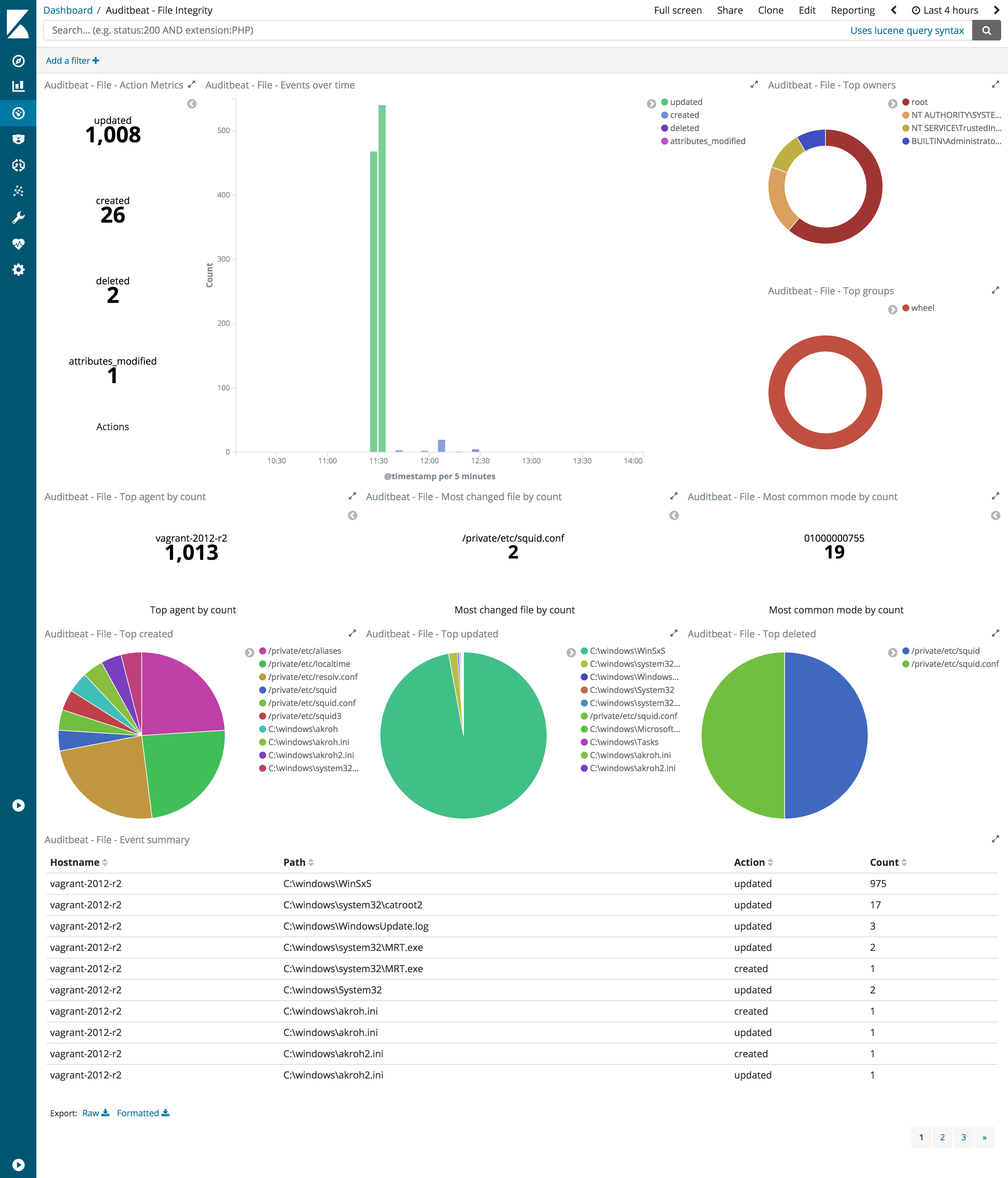 auditbeat-file-integrity-dashboard.png