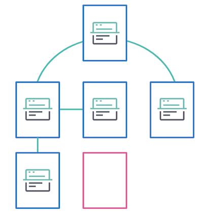 App Search Webクローラーはリンクされたページのツリーをクロールする