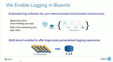 Video for IBM Bluemix Platform Logging with the Elastic Stack