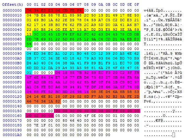 endgame-teslacrypt41a-encrypted-mem-master-key-blog.png
