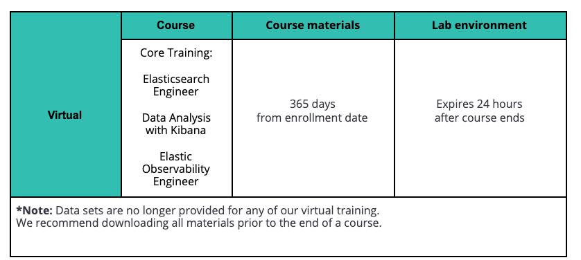 Elastic_Training_FAQ_training_faq_-_Google_Docs_2021-03-30_07-24-49.png