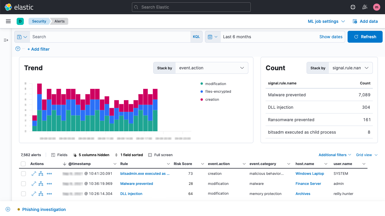 Endpoint security screenshot