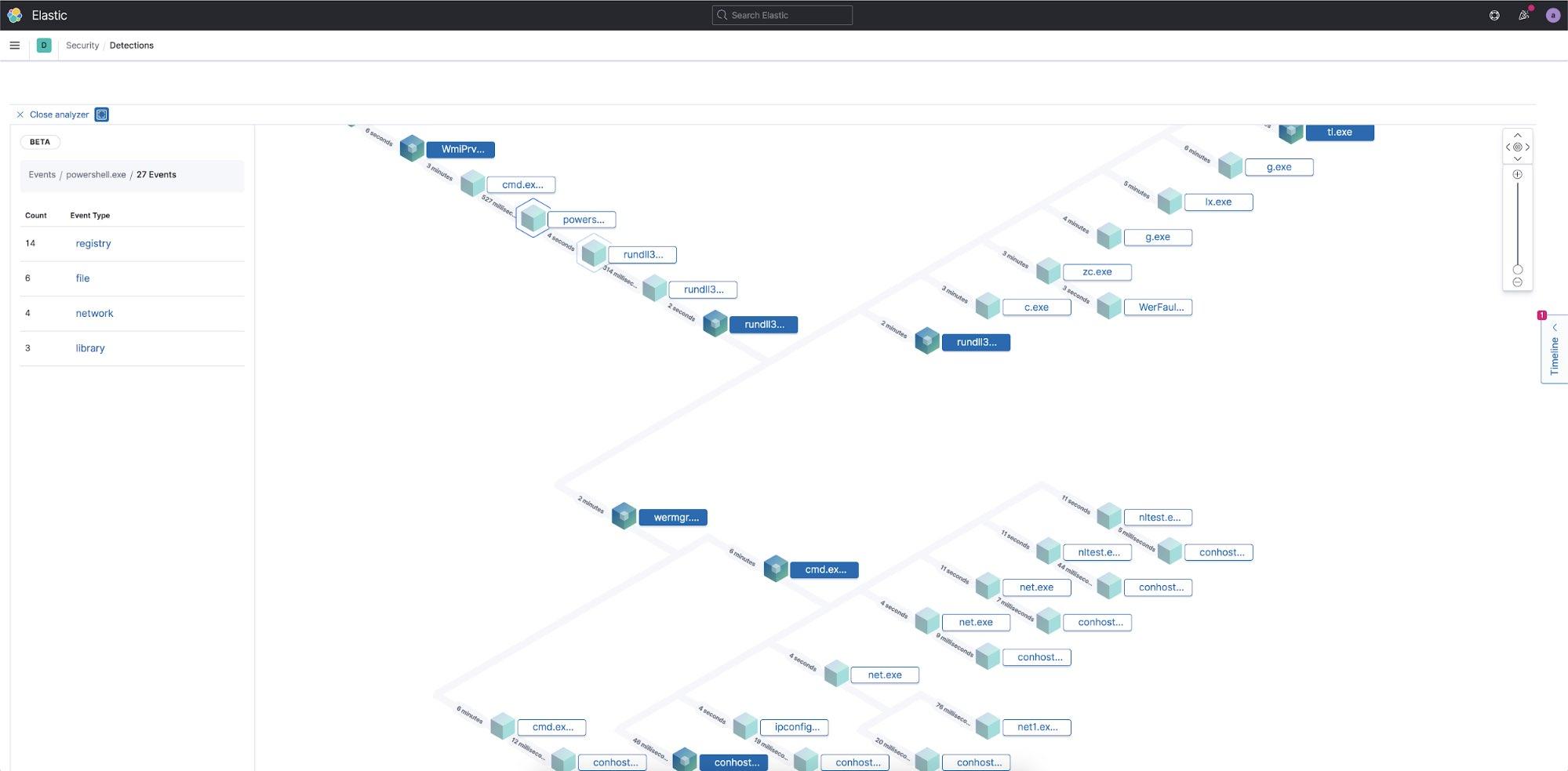 vue analyzer de l'exécution du malware emotet