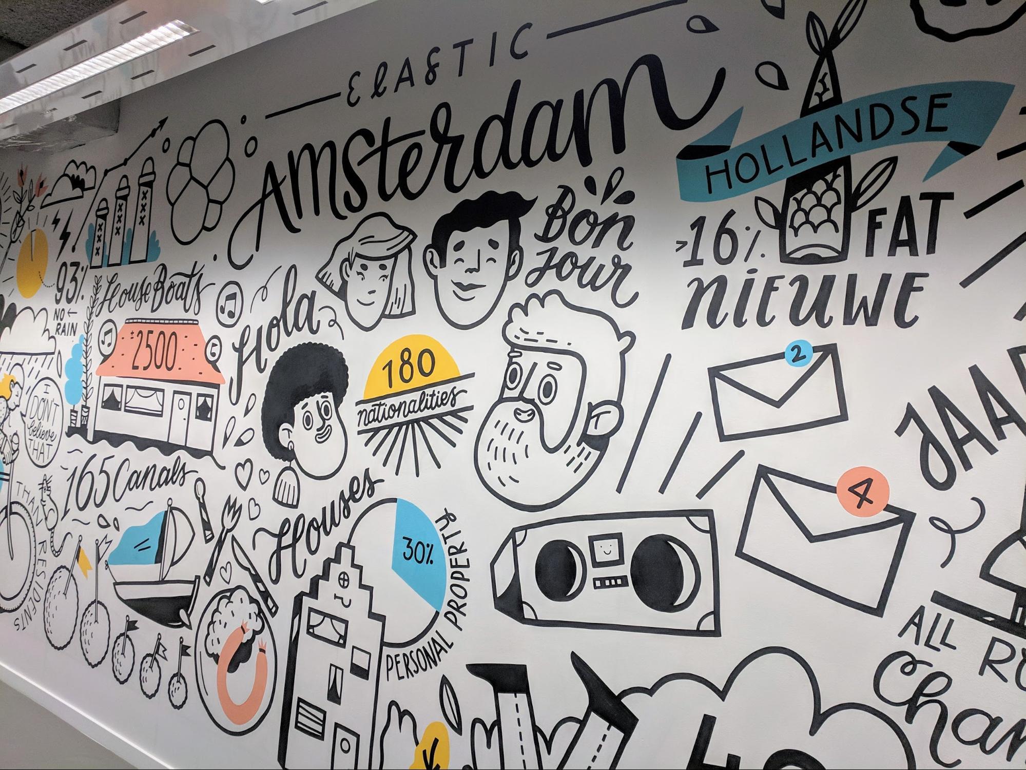Amsterdam culture wall.jpg