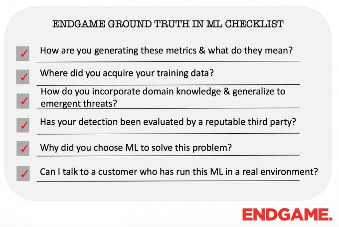 blog-ml-ground-truth-cheklist-endgame.png
