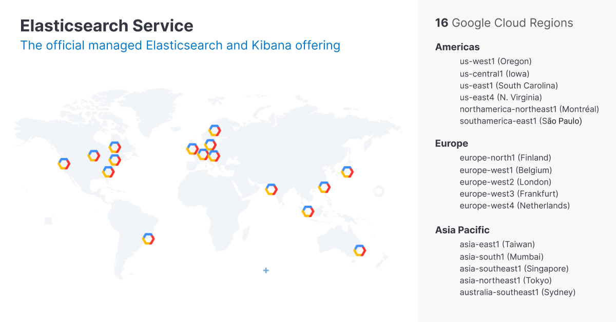 ess-on-gcp-marketplace-blog-map.png