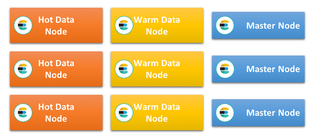 hot-warm_cluster.png