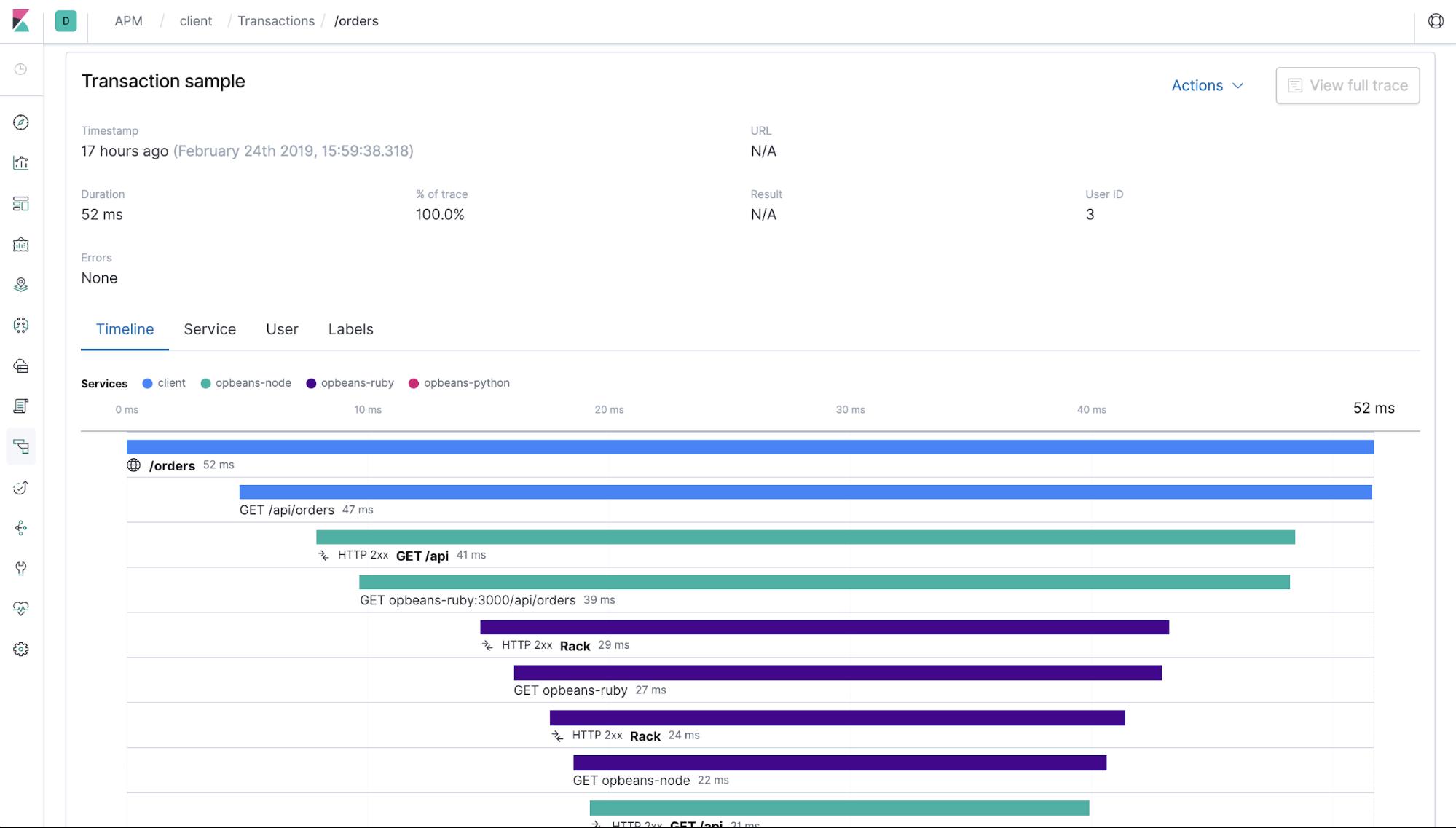 APM dashboard showing transaction sample
